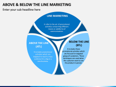 Above and Below the Line Marketing PPT Slide 3