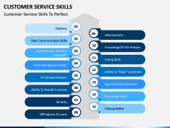 Customer Service Skills PPT Slide 11