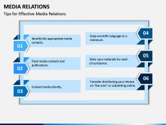 Media Relations PPT Slide 9