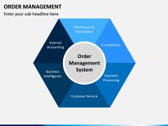 Order Management PPT slide 8