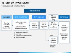 Return on Investment PPT Slide 6