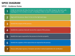 SIPOC diagram PPT slide 28