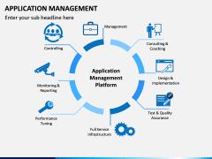 Application Management PPT Slide 5