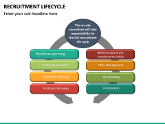 Recruitment Life Cycle PPT slide 23