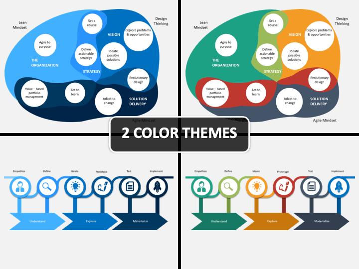Design Thinking Lean Agile Powerpoint Template Sketchbubble