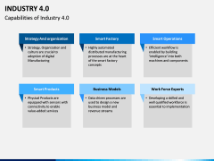 Industry 4.0 PPT Slide 12