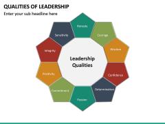 Qualities of Leadership PPT Slide 18