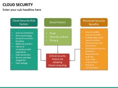 Cloud Security PPT Slide 33