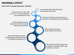 Snowball Effect PPT Slide 10