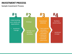 Investment Process PPT Slide 18