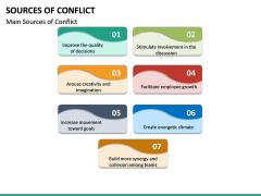 Sources of Conflict PPT Slide 14