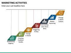 Marketing Activities PPT Slide 22