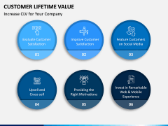 Customer Lifetime Value PPT Slide 12