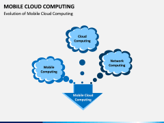 Mobile Cloud Computing PPT Slide 2