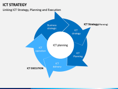 ICT Strategy PPT Slide 5