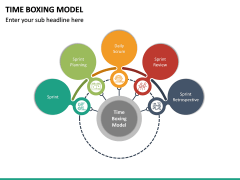 Time Boxing Model PPT Slide 13