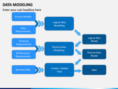 Data Modeling PPT slide 11