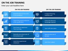 On the Job Training PPT Slide 12