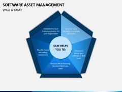 Software Asset Management PPT Slide 1