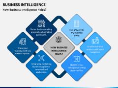 Business Intelligence PPT Slide 13