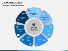 Circular Roadmap PPT Slide 9