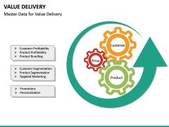 Value Delivery PPT Slide 18