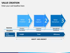 Value Creation PPT Slide 11