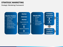 Strategic Marketing PPT Slide 7