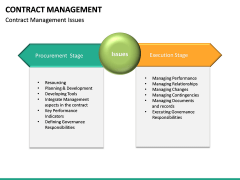Contract management PPT slide 32