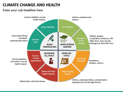 Climate Change and Health PPT Slide 21