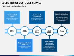 Evolution of Customer Service PPT Slide 3