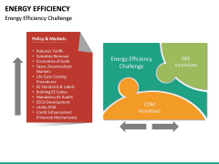 Energy Efficiency PPT Slide 25