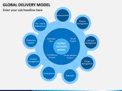 Global Delivery Model PPT Slide 6