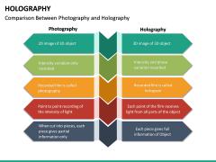 holography PPT Slide 26