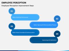 Employee Perception PPT Slide 9