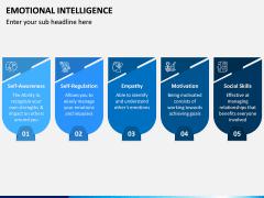 Emotional Intelligence PPT Slide 11