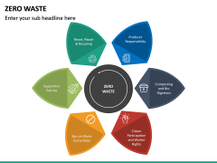 Zero Waste PPT Slide 16