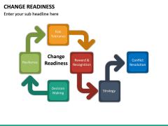Change Readiness PPT Slide 19