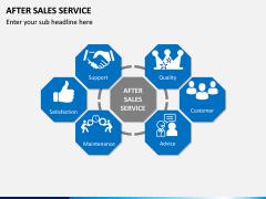 After Sales Service PPT slide 1