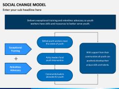 Social Change Model PPT Slide 9