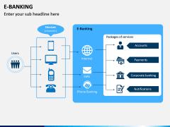 E-Banking PPT Slide 15