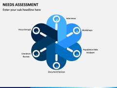 Needs Assessment PPT Slide 11