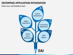 Enterprise Application Integration PPT Slide 1