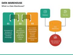 Data Warehouse PPT Slide 21
