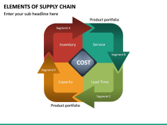 Elements of Supply Chain PPT Slide 21