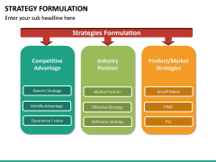 Strategy Formulation PPT slide 22