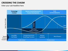 Crossing the Chasm PPT Slide 2
