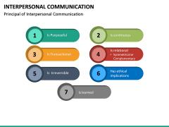 Interpersonal Communication PPT Slide 18