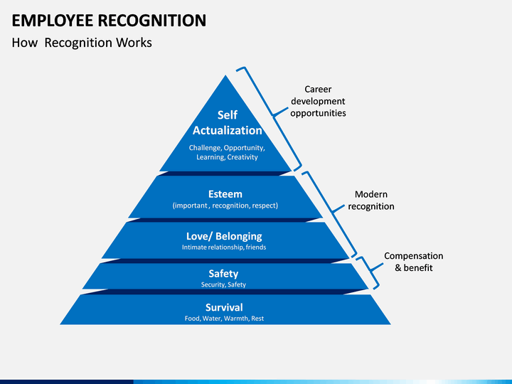 employee recognition powerpoint template
