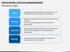 Application Lifecycle Management PPT Slide 9